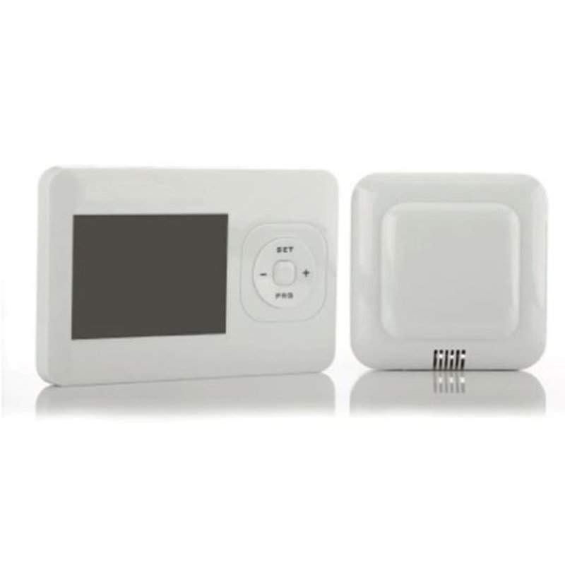 https://shop.ssp-products.at/media/image/product/710/lg/fernbedienung-irth-4004-inkl-unterputzempfaenger.jpg