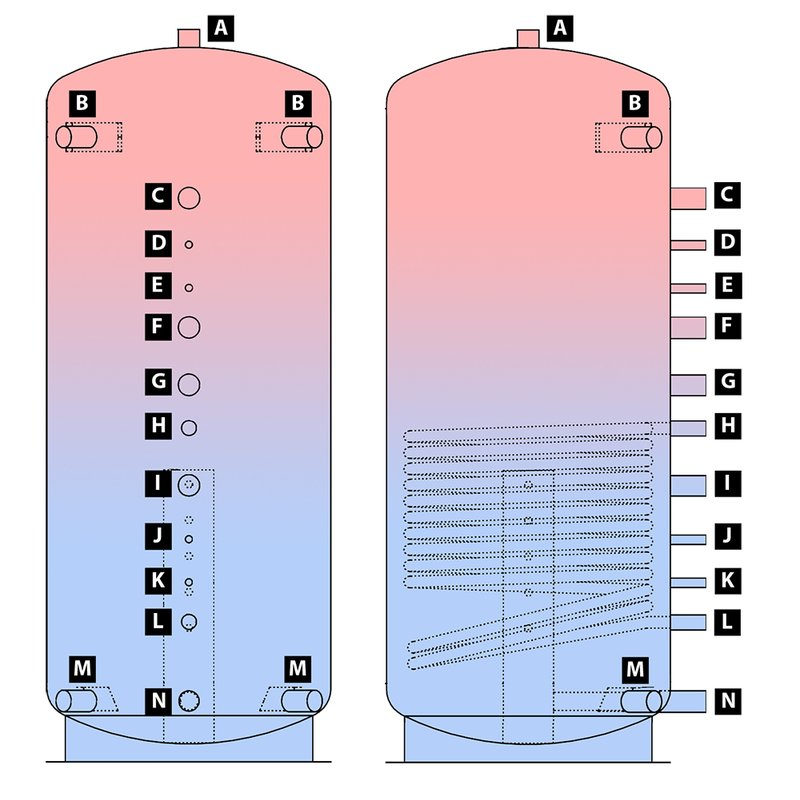 https://shop.ssp-products.at/media/image/product/265/lg/ssp-500-r1-puffer-schichtpufferspeicher-inkl-isolierung~2.jpg