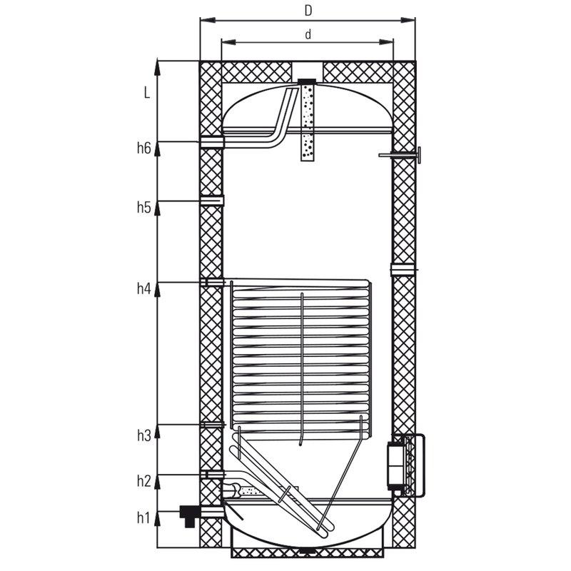 https://shop.ssp-products.at/media/image/product/238/lg/trinkwasserspeicher-ssp1-300-liter-inkl-isolierung~2.jpg